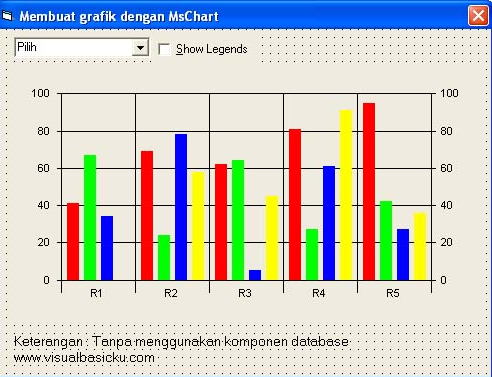 Membuat grafik dengan mschart